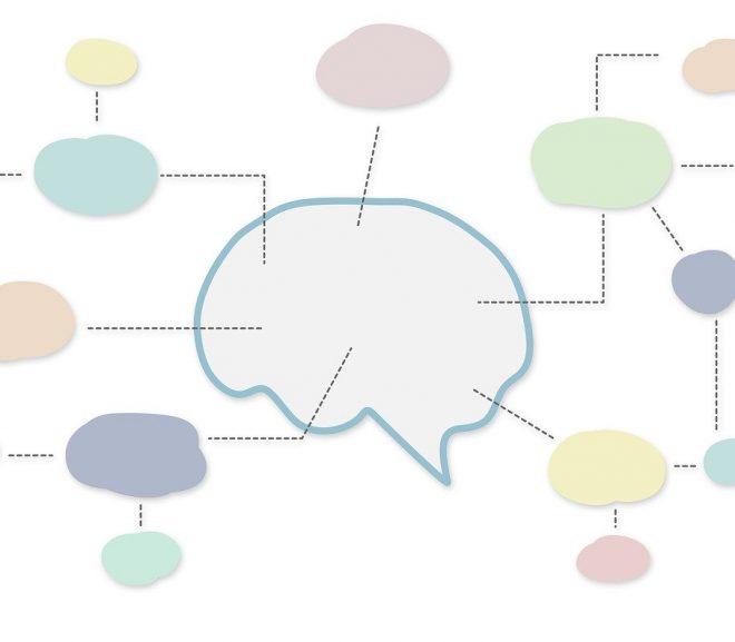 Eine Mind Map als unterstützende Denkhilfe